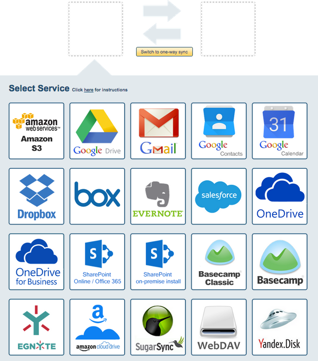cloudHQ Sync Wizard